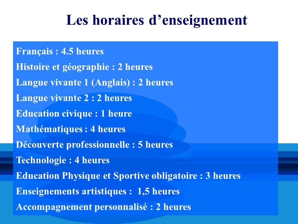 Français : 4.5 heures Histoire et géographie : 2 heures Langue vivante 1 (Anglais) : 2 heures Langue vivante 2 : 2 heures Education civique : 1 heure