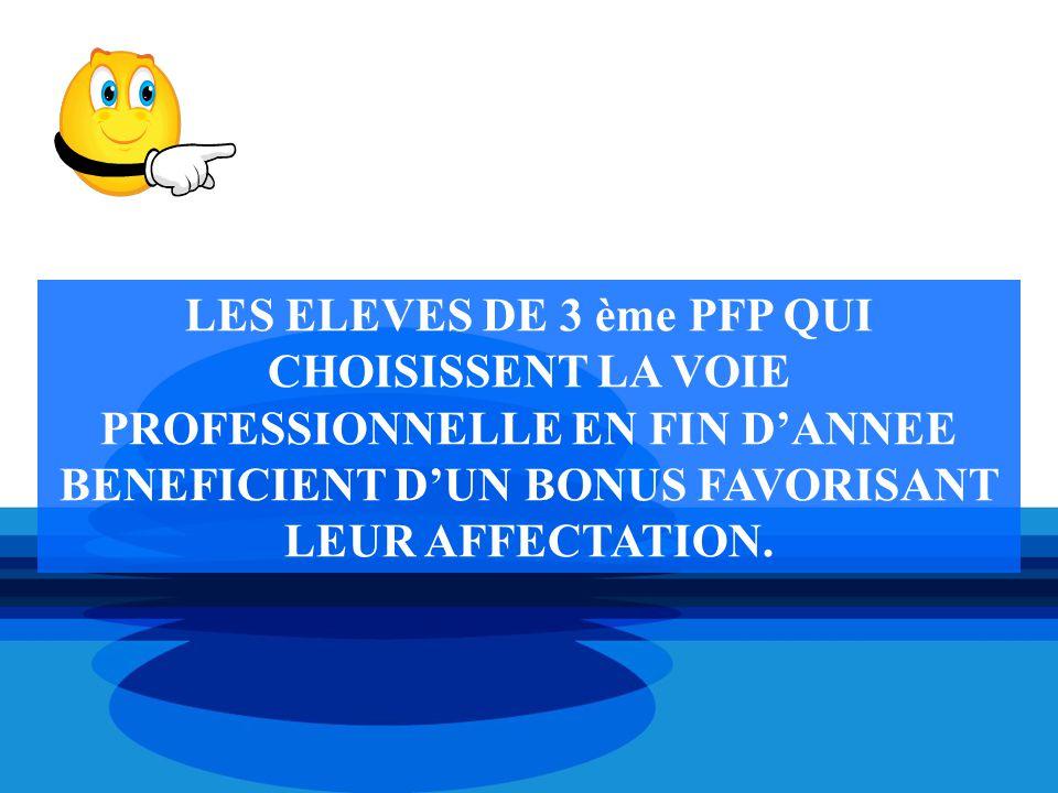 LES ELEVES DE 3 ème PFP QUI CHOISISSENT LA VOIE PROFESSIONNELLE EN FIN D'ANNEE BENEFICIENT D'UN BONUS FAVORISANT LEUR AFFECTATION.