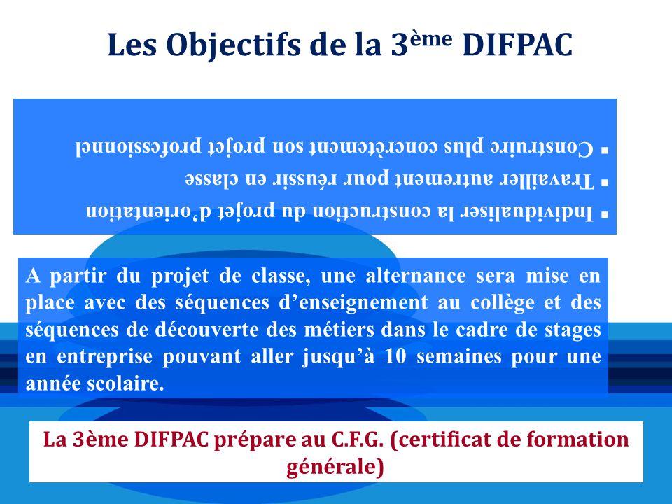 La 3ème DIFPAC prépare au C.F.G. (certificat de formation générale)  Individualiser la construction du projet d'orientation  Travailler autrement po