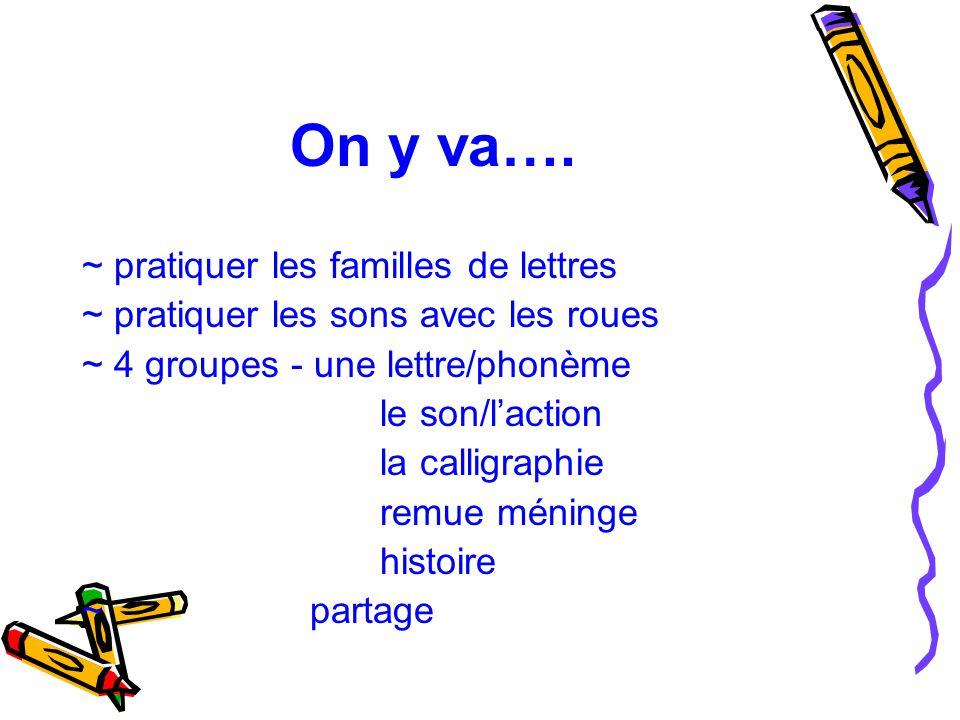 On y va…. ~ pratiquer les familles de lettres ~ pratiquer les sons avec les roues ~ 4 groupes - une lettre/phonème le son/l'action la calligraphie rem