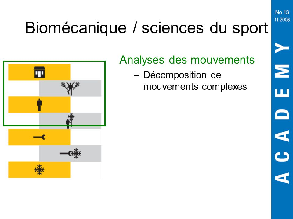 Biomécanique / sciences du sport Analyses des mouvements –Décomposition de mouvements complexes