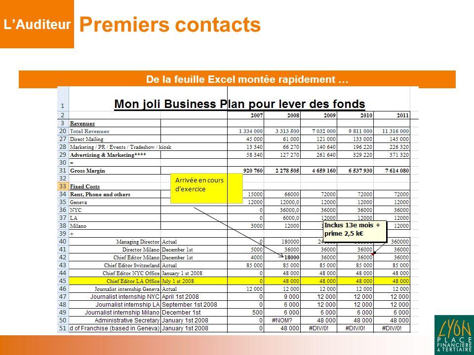 Premiers contacts L'Auditeur De la feuille Excel montée rapidement …