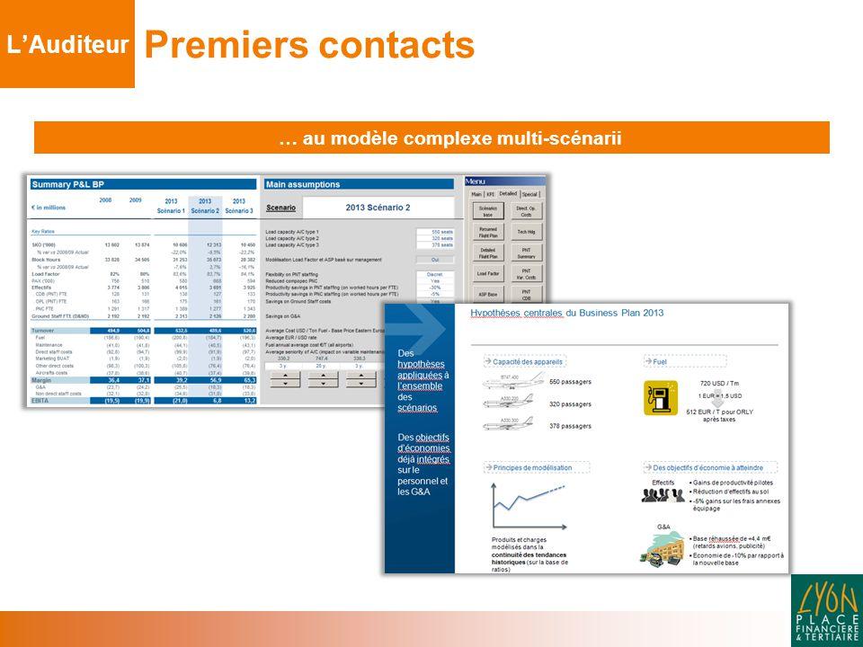 L'Auditeur … au modèle complexe multi-scénarii Premiers contacts