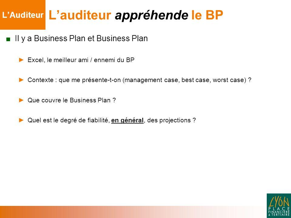 ■ Il y a Business Plan et Business Plan ► Excel, le meilleur ami / ennemi du BP ► Contexte : que me présente-t-on (management case, best case, worst case) .