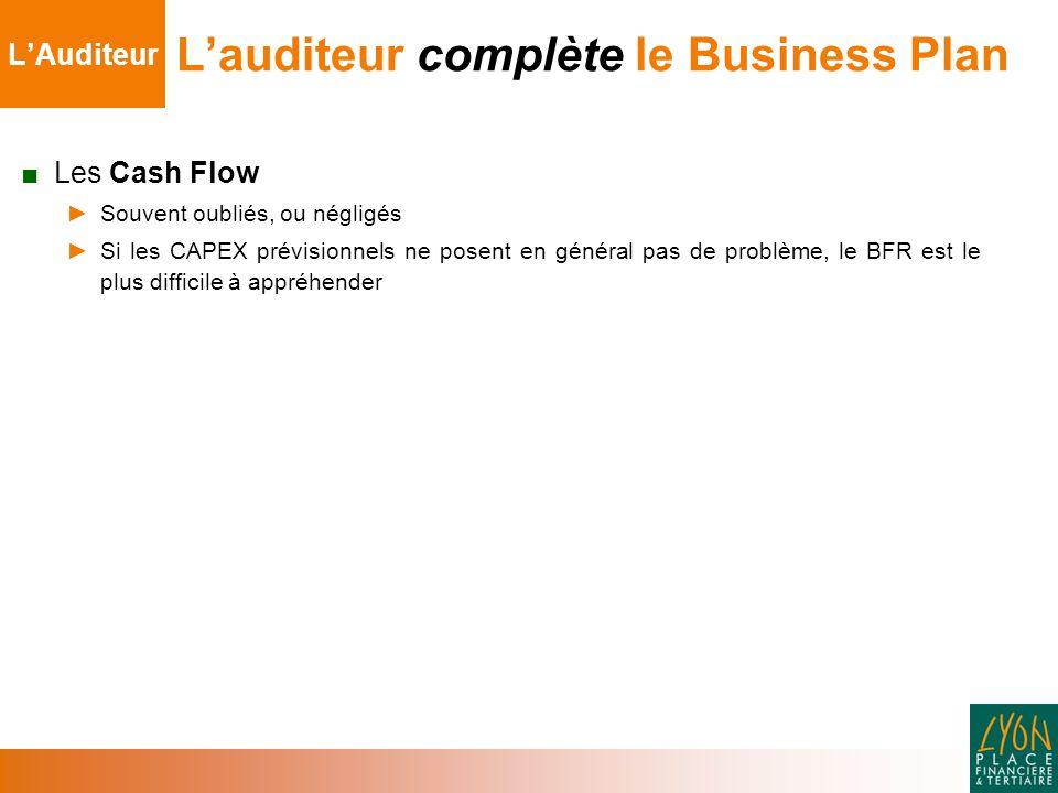 ■ Les Cash Flow ► Souvent oubliés, ou négligés ► Si les CAPEX prévisionnels ne posent en général pas de problème, le BFR est le plus difficile à appréhender L'auditeur complète le Business Plan L'Auditeur