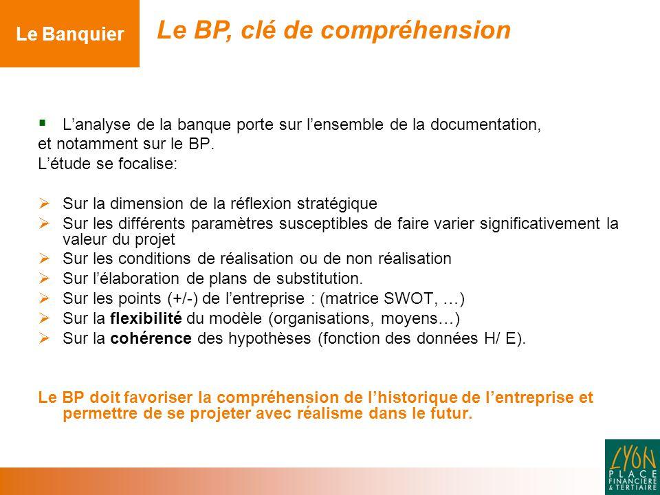  L'analyse de la banque porte sur l'ensemble de la documentation, et notamment sur le BP.