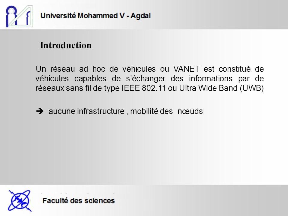 Un réseau ad hoc de véhicules ou VANET est constitué de véhicules capables de s'échanger des informations par de réseaux sans fil de type IEEE 802.11 ou Ultra Wide Band (UWB)  aucune infrastructure, mobilité des nœuds Introduction
