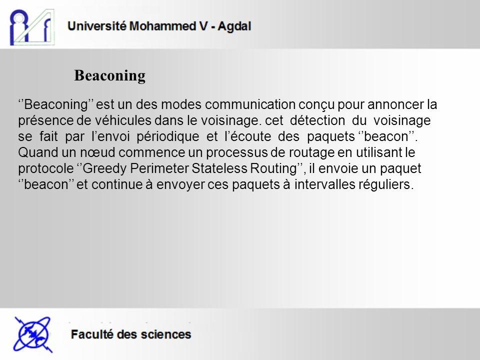 Beaconing ''Beaconing'' est un des modes communication conçu pour annoncer la présence de véhicules dans le voisinage.