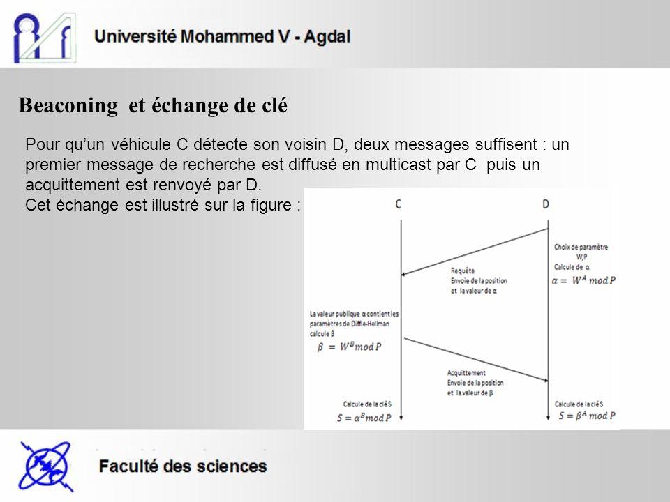Beaconing et échange de clé Pour qu'un véhicule C détecte son voisin D, deux messages suffisent : un premier message de recherche est diffusé en multicast par C puis un acquittement est renvoyé par D.