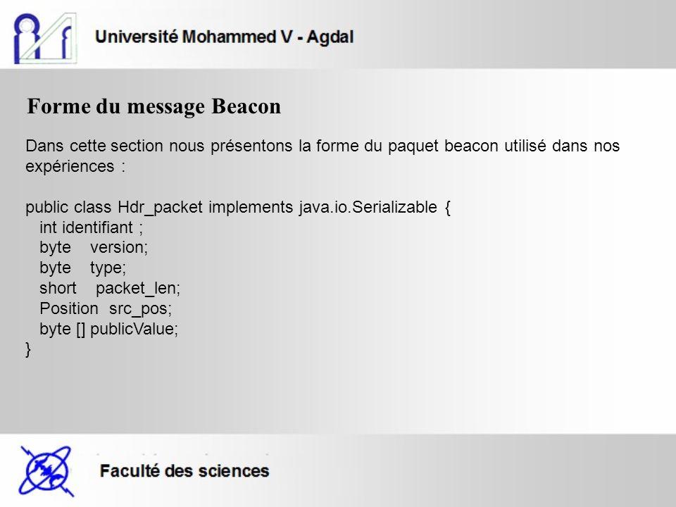 Forme du message Beacon Dans cette section nous présentons la forme du paquet beacon utilisé dans nos expériences : public class Hdr_packet implements java.io.Serializable { int identifiant ; byte version; byte type; short packet_len; Position src_pos; byte [] publicValue; }