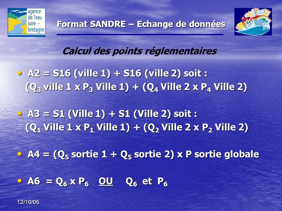Format SANDRE – Echange de données 12/10/05 A2 = S16 (ville 1) + S16 (ville 2) soit : A2 = S16 (ville 1) + S16 (ville 2) soit : (Q 3 ville 1 x P 3 Ville 1) + (Q 4 Ville 2 x P 4 Ville 2) (Q 3 ville 1 x P 3 Ville 1) + (Q 4 Ville 2 x P 4 Ville 2) A3 = S1 (Ville 1) + S1 (Ville 2) soit : A3 = S1 (Ville 1) + S1 (Ville 2) soit : (Q 1 Ville 1 x P 1 Ville 1) + (Q 2 Ville 2 x P 2 Ville 2) (Q 1 Ville 1 x P 1 Ville 1) + (Q 2 Ville 2 x P 2 Ville 2) A4 = (Q 5 sortie 1 + Q 5 sortie 2) x P sortie globale A4 = (Q 5 sortie 1 + Q 5 sortie 2) x P sortie globale A6 = Q 6 x P 6 OU Q 6 et P 6 A6 = Q 6 x P 6 OU Q 6 et P 6 Calcul des points réglementaires