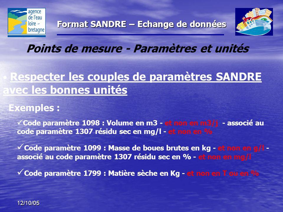 Format SANDRE – Echange de données 12/10/05 Respecter les couples de paramètres SANDRE avec les bonnes unités Exemples : Code paramètre 1098 : Volume en m3 - et non en m3/j - associé au code paramètre 1307 résidu sec en mg/l - et non en % Code paramètre 1099 : Masse de boues brutes en kg - et non en g/l - associé au code paramètre 1307 résidu sec en % - et non en mg/l Code paramètre 1799 : Matière sèche en Kg - et non en T ou en % Points de mesure - Paramètres et unités