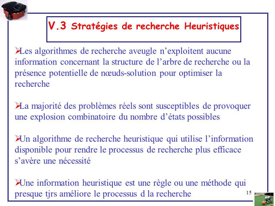 15 V.3 Stratégies de recherche Heuristiques  Les algorithmes de recherche aveugle n'exploitent aucune information concernant la structure de l'arbre
