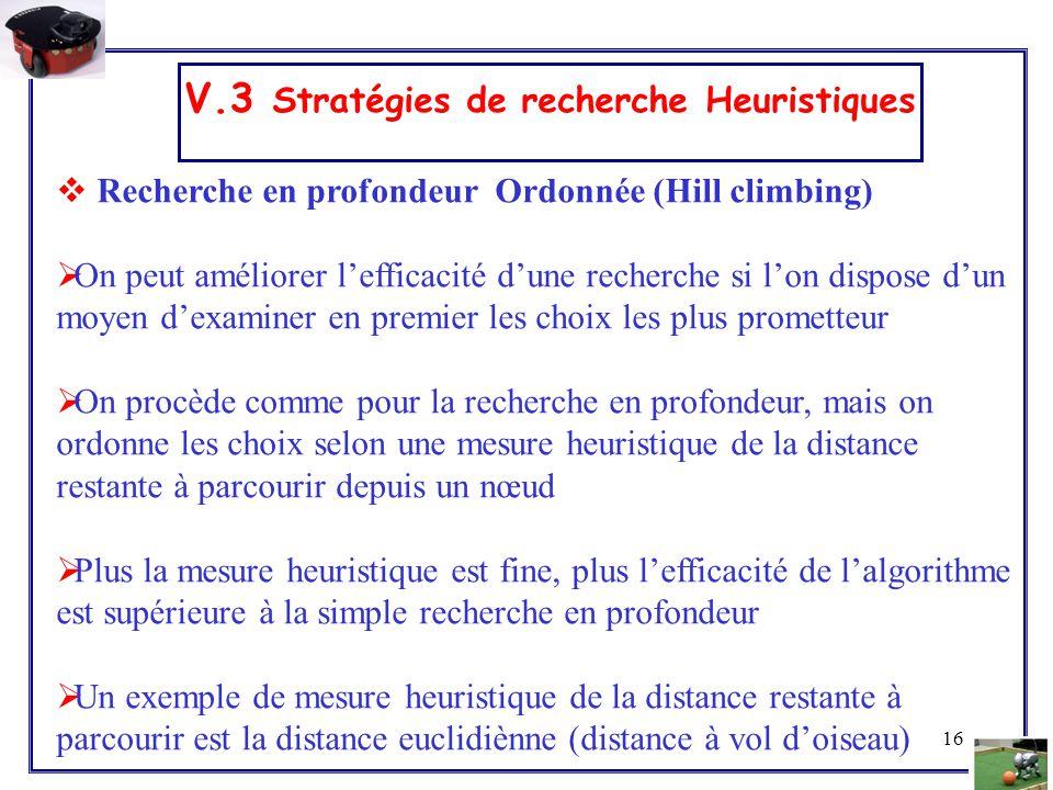 16 V.3 Stratégies de recherche Heuristiques  Recherche en profondeur Ordonnée (Hill climbing)  On peut améliorer l'efficacité d'une recherche si l'o