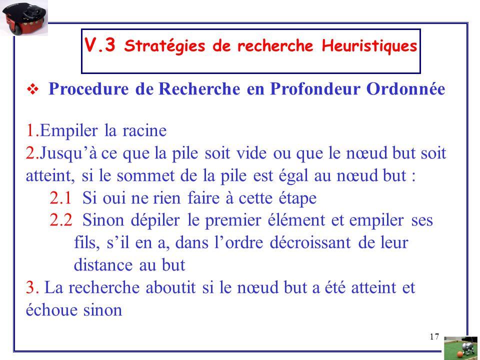 17 V.3 Stratégies de recherche Heuristiques  Procedure de Recherche en Profondeur Ordonnée 1.Empiler la racine 2.Jusqu'à ce que la pile soit vide ou