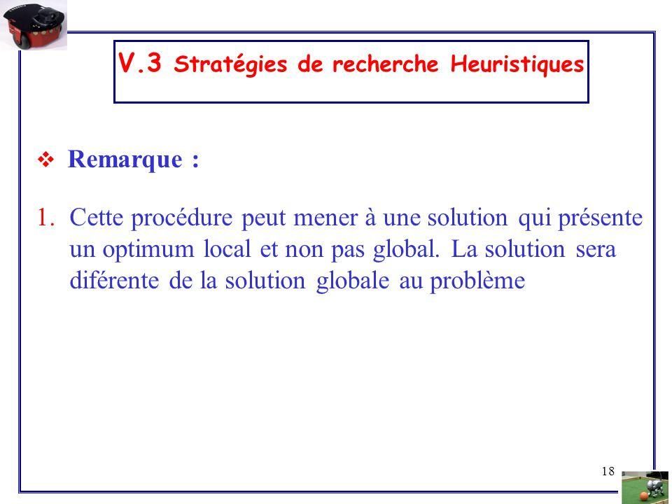 18 V.3 Stratégies de recherche Heuristiques  Remarque : 1.Cette procédure peut mener à une solution qui présente un optimum local et non pas global.