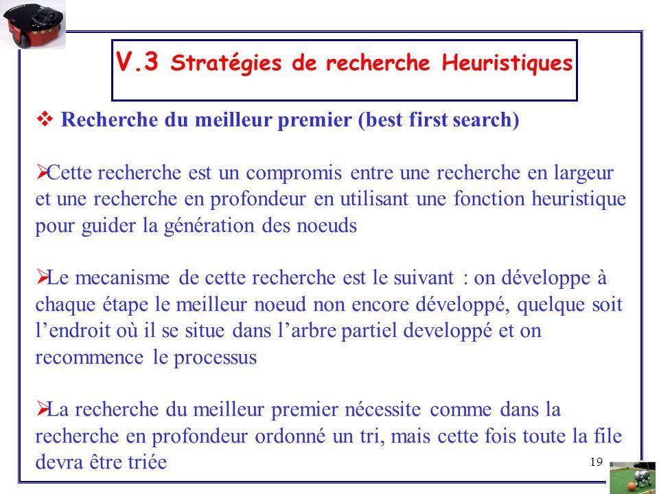 19 V.3 Stratégies de recherche Heuristiques  Recherche du meilleur premier (best first search)  Cette recherche est un compromis entre une recherche