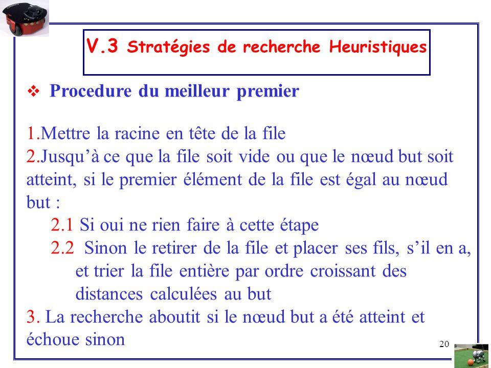 20 V.3 Stratégies de recherche Heuristiques  Procedure du meilleur premier 1.Mettre la racine en tête de la file 2.Jusqu'à ce que la file soit vide o