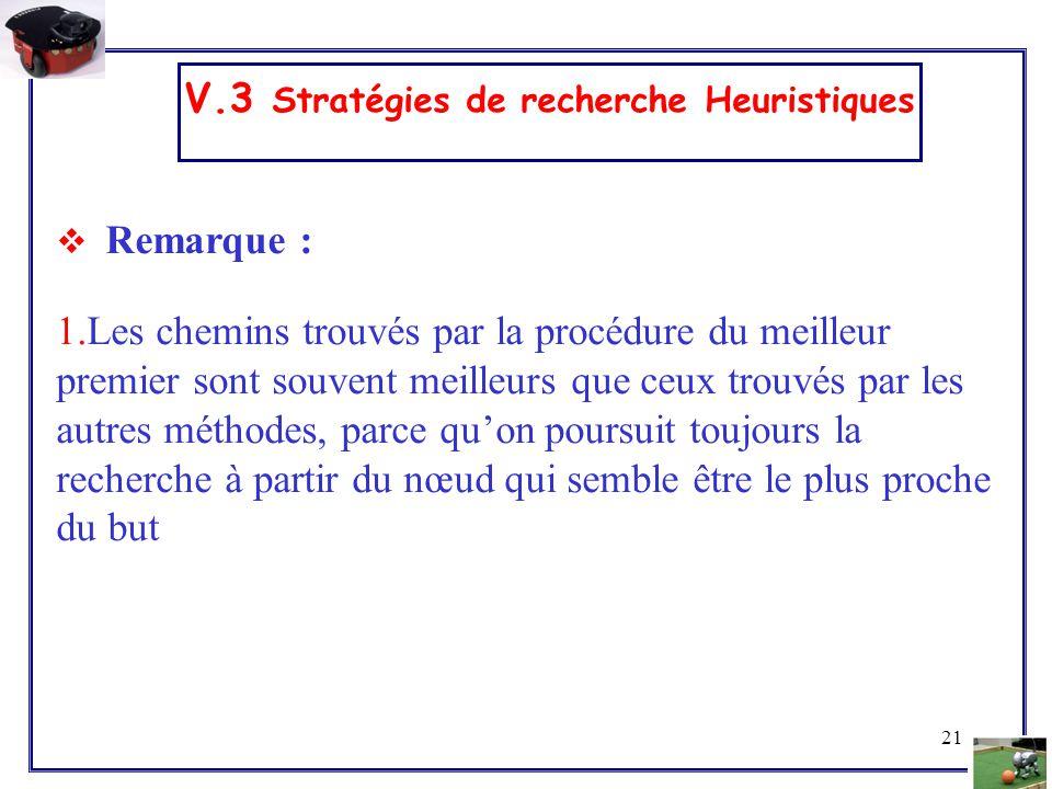 21 V.3 Stratégies de recherche Heuristiques  Remarque : 1.Les chemins trouvés par la procédure du meilleur premier sont souvent meilleurs que ceux tr