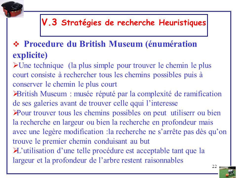22 V.3 Stratégies de recherche Heuristiques  Procedure du British Museum (énumération explicite)  Une technique (la plus simple pour trouver le chem