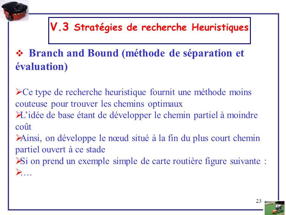 23 V.3 Stratégies de recherche Heuristiques  Branch and Bound (méthode de séparation et évaluation)  Ce type de recherche heuristique fournit une mé