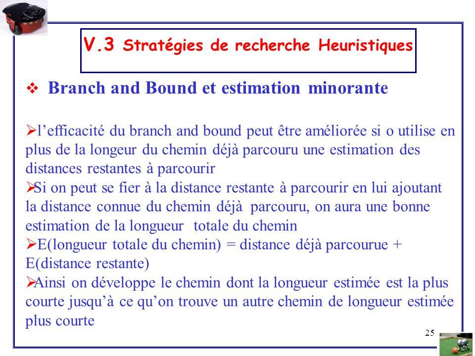 25 V.3 Stratégies de recherche Heuristiques  Branch and Bound et estimation minorante  l'efficacité du branch and bound peut être améliorée si o uti