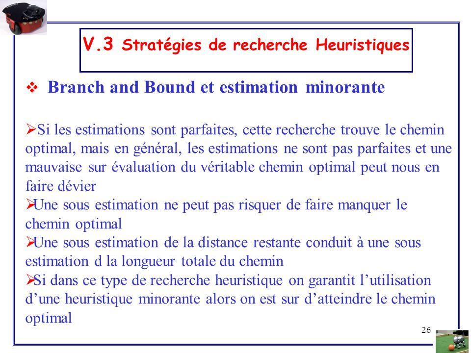 26 V.3 Stratégies de recherche Heuristiques  Branch and Bound et estimation minorante  Si les estimations sont parfaites, cette recherche trouve le
