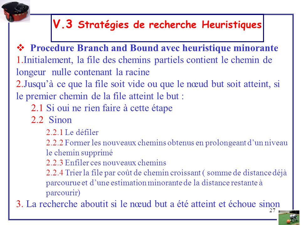 27 V.3 Stratégies de recherche Heuristiques  Procedure Branch and Bound avec heuristique minorante 1.Initialement, la file des chemins partiels conti
