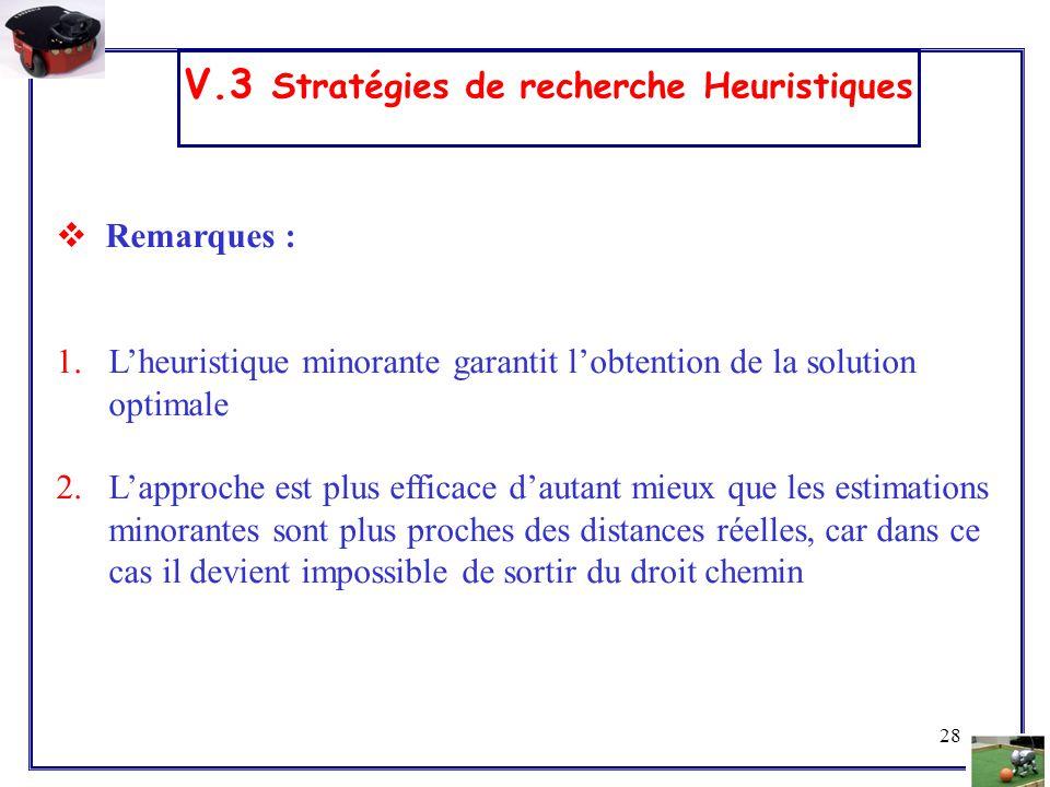 28 V.3 Stratégies de recherche Heuristiques  Remarques : 1.L'heuristique minorante garantit l'obtention de la solution optimale 2.L'approche est plus