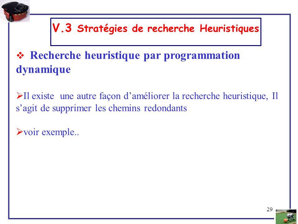 29 V.3 Stratégies de recherche Heuristiques  Recherche heuristique par programmation dynamique  Il existe une autre façon d'améliorer la recherche h