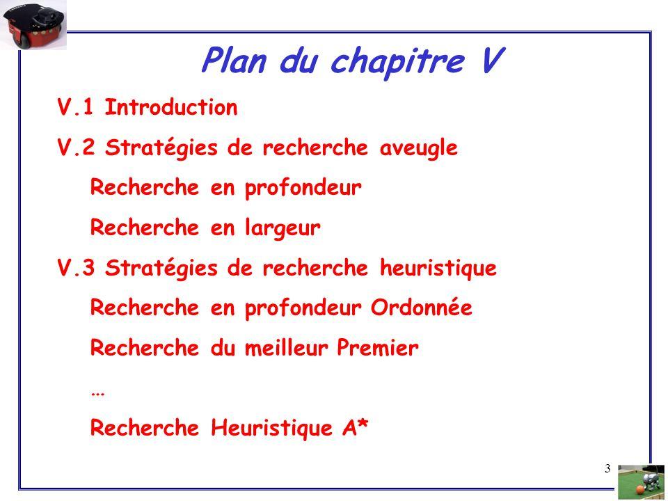 3 Plan du chapitre V V.1 Introduction V.2 Stratégies de recherche aveugle Recherche en profondeur Recherche en largeur V.3 Stratégies de recherche heu