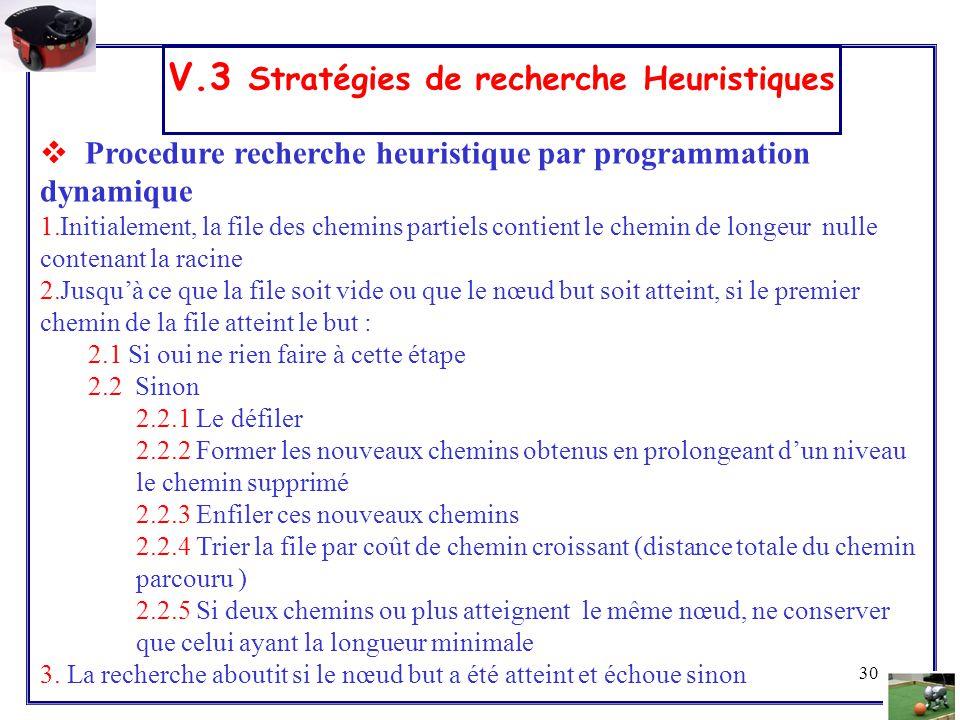 30 V.3 Stratégies de recherche Heuristiques  Procedure recherche heuristique par programmation dynamique 1.Initialement, la file des chemins partiels