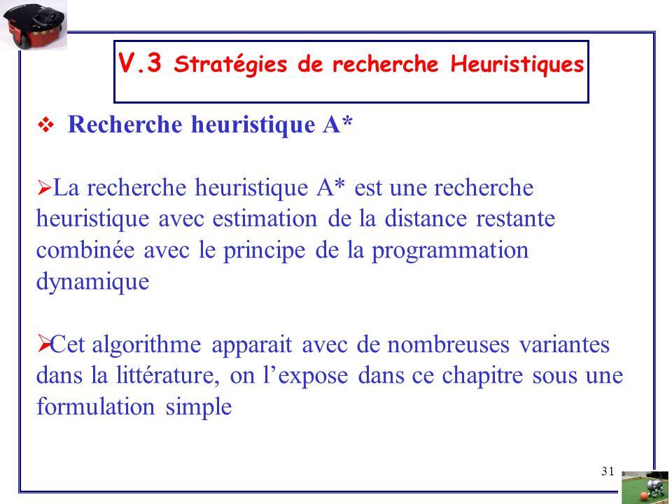 31 V.3 Stratégies de recherche Heuristiques  Recherche heuristique A*  La recherche heuristique A* est une recherche heuristique avec estimation de