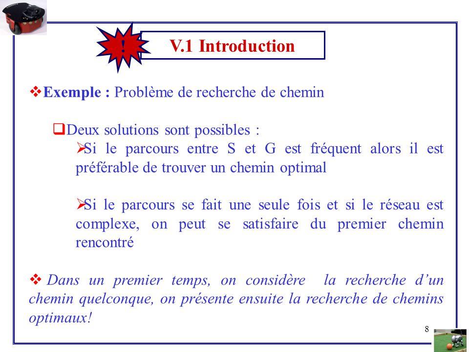 8 V.1 Introduction !  Exemple : Problème de recherche de chemin  Deux solutions sont possibles :  Si le parcours entre S et G est fréquent alors il