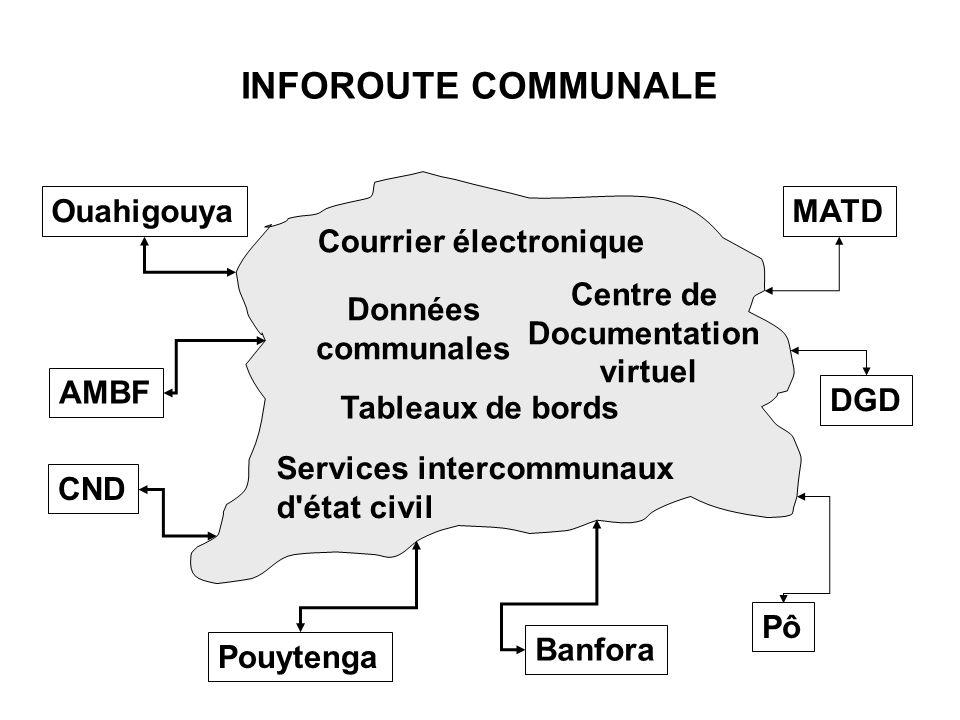 Tableaux de bords Données communales Services intercommunaux d état civil Centre de Documentation virtuel Courrier électronique Ouahigouya Banfora Pouytenga Pô CND DGD AMBF MATD INFOROUTE COMMUNALE