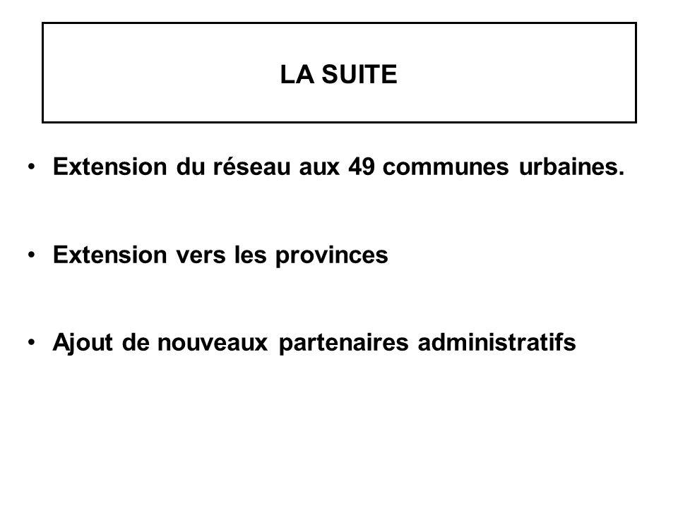 LA SUITE Extension du réseau aux 49 communes urbaines. Extension vers les provinces Ajout de nouveaux partenaires administratifs