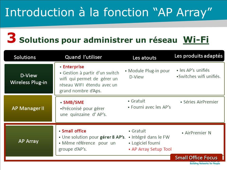 3 Solutions pour administrer un réseau Wi-Fi Solutions Quand l'utiliser Les atouts Les produits adaptés AP Manager II D-View Wireless Plug-in AP Array