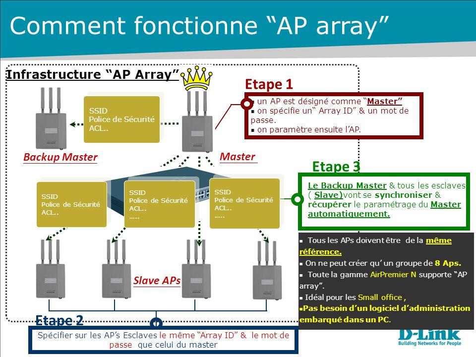 Spécifier sur les AP's Esclaves le même Array ID & le mot de passe que celui du master Etape 1 Tous les APs doivent être de la même référence.