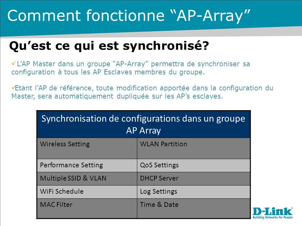 """Qu'est ce qui est synchronisé? L'AP Master dans un groupe """"AP-Array"""" permettra de synchroniser sa configuration à tous les AP Esclaves membres du grou"""