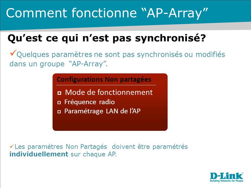 Les paramétres Non Partagés doivent être paramétrés individuellement sur chaque AP. Quelques paramètres ne sont pas synchronisés ou modifiés dans un g