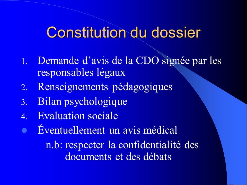Constitution du dossier 1. Demande d'avis de la CDO signée par les responsables légaux 2. Renseignements pédagogiques 3. Bilan psychologique 4. Evalua