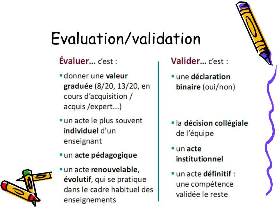 Evaluation/validation