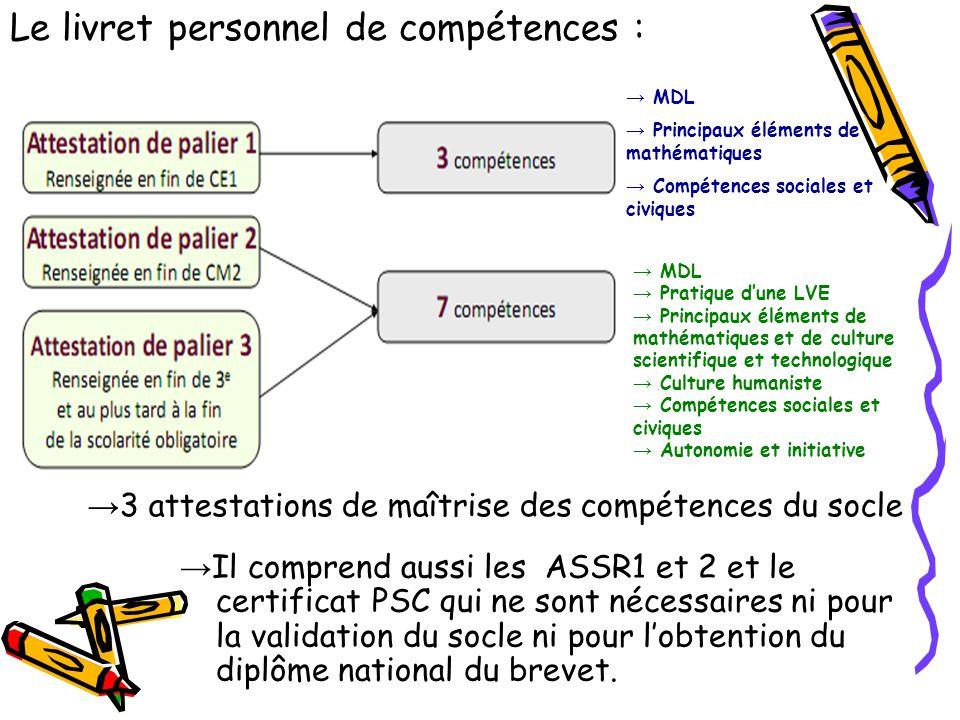 → 3 attestations de maîtrise des compétences du socle → Il comprend aussi les ASSR1 et 2 et le certificat PSC qui ne sont nécessaires ni pour la valid