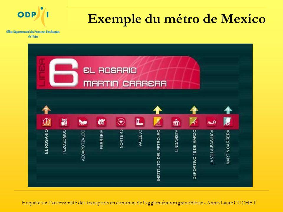 Enquête sur l'accessibilité des transports en commun de l'agglomération grenobloise - Anne-Laure CUCHET Exemple du métro de Mexico