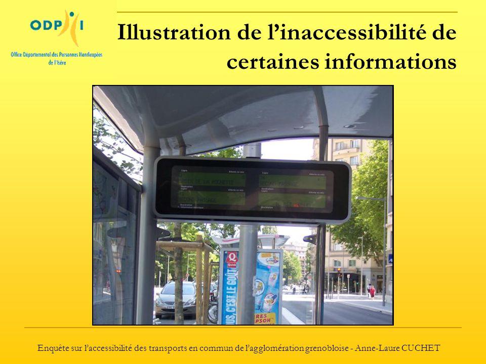 Enquête sur l'accessibilité des transports en commun de l'agglomération grenobloise - Anne-Laure CUCHET Illustration de l'inaccessibilité de certaines informations