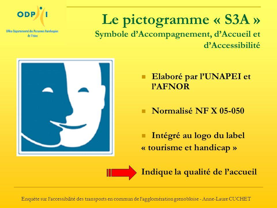 Enquête sur l'accessibilité des transports en commun de l'agglomération grenobloise - Anne-Laure CUCHET Le pictogramme « S3A » Symbole d'Accompagnement, d'Accueil et d'Accessibilité Elaboré par l'UNAPEI et l'AFNOR Normalisé NF X 05-050 Intégré au logo du label « tourisme et handicap » Indique la qualité de l'accueil