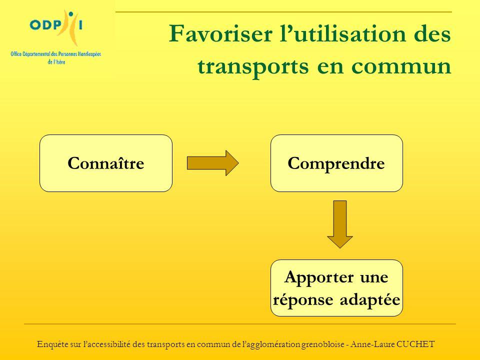 Enquête sur l'accessibilité des transports en commun de l'agglomération grenobloise - Anne-Laure CUCHET Favoriser l'utilisation des transports en commun ConnaîtreComprendre Apporter une réponse adaptée