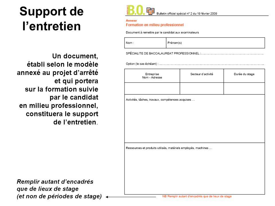Un document, établi selon le modèle annexé au projet d'arrêté et qui portera sur la formation suivie par le candidat en milieu professionnel, constitu