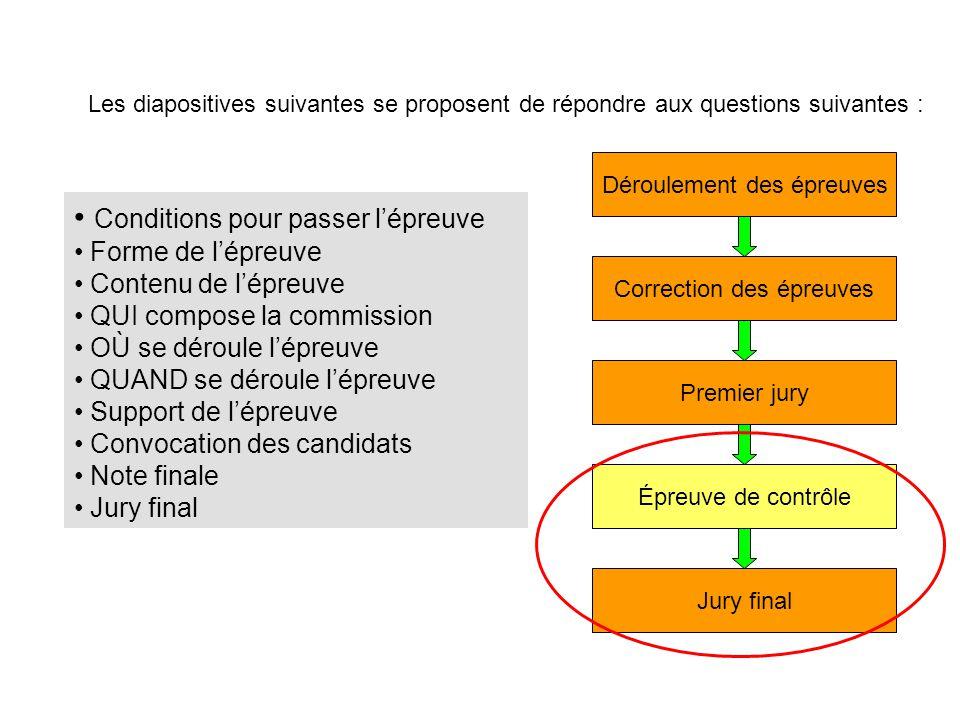 Conditions pour passer l'épreuve Forme de l'épreuve Contenu de l'épreuve QUI compose la commission OÙ se déroule l'épreuve QUAND se déroule l'épreuve