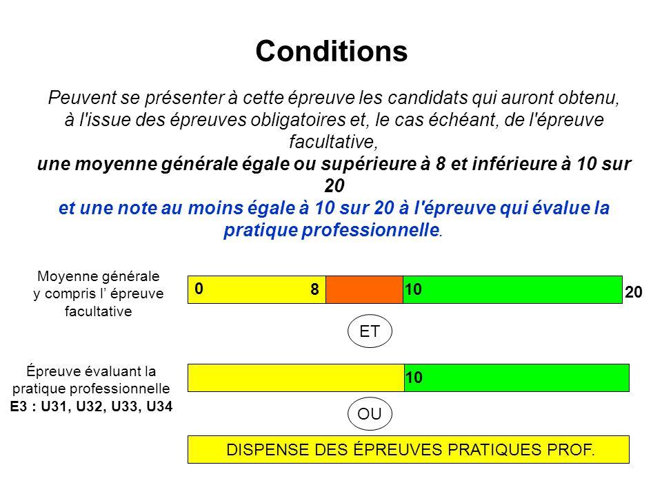 Conditions Peuvent se présenter à cette épreuve les candidats qui auront obtenu, à l'issue des épreuves obligatoires et, le cas échéant, de l'épreuve